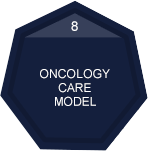 Services for oncology care model