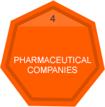 Services for pharmaceutical
