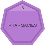 Services for pharmacies